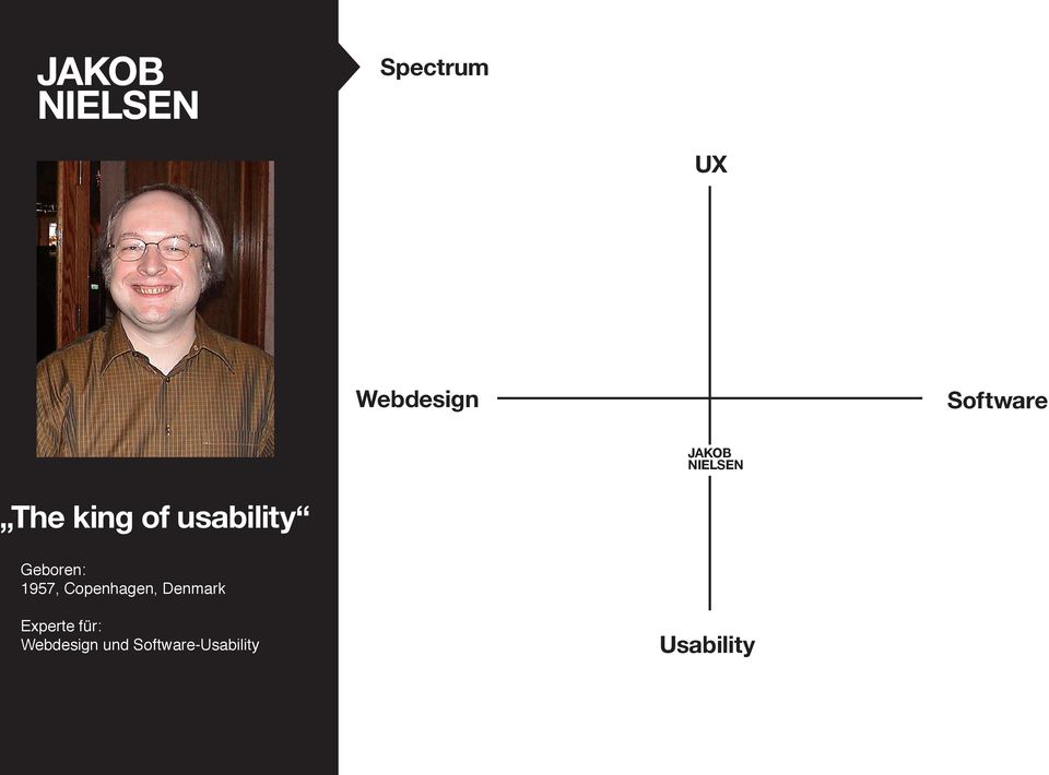 The king of usability 1957,