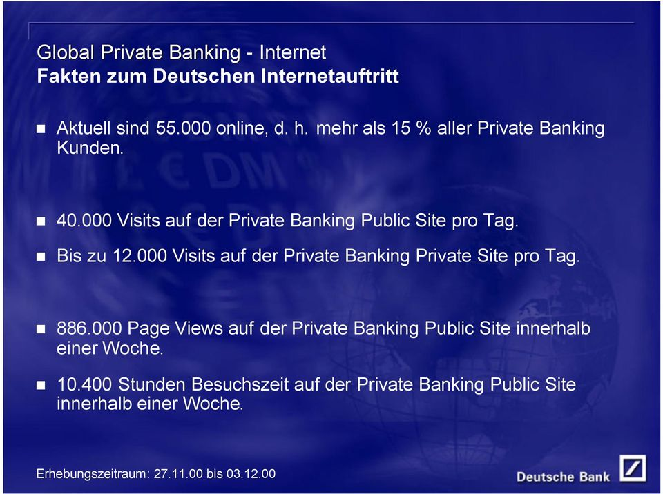 000 Visits auf der Private Banking Private Site pro Tag. 886.