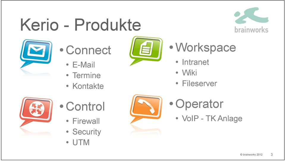 Workspace Intranet Wiki Fileserver