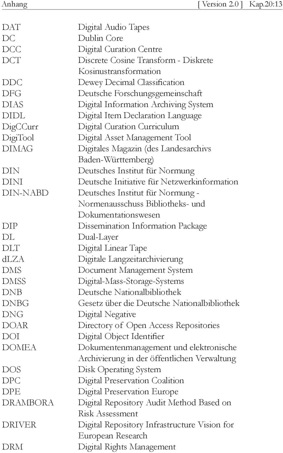 Information Archiving System Digital Item Declaration Language Digital Curation Curriculum Digital Asset Management Tool Digitales Magazin (des Landesarchivs Baden-Württemberg) Deutsches Institut für