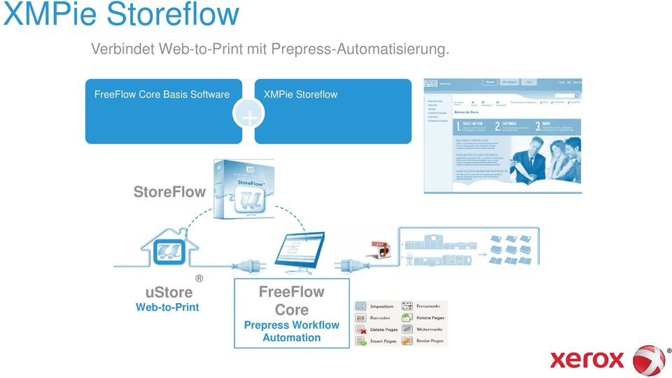 FreeFlow Core Basis Software + XMPie Storeflow