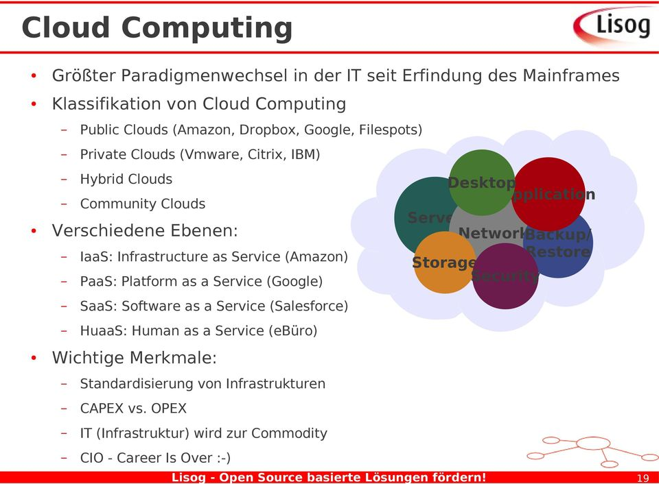Filespots) Private Clouds (Vmware, Citrix, IBM) Hybrid Clouds Community Clouds Verschiedene Ebenen: IaaS: Infrastructure as Service (Amazon) PaaS: Platform as a