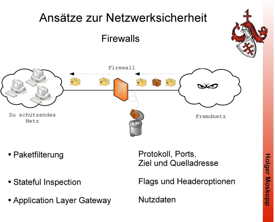 Inspection Application Layer Gateway Protokoll,