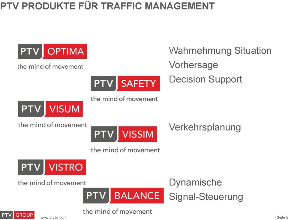 Decision Support Verkehrsplanung