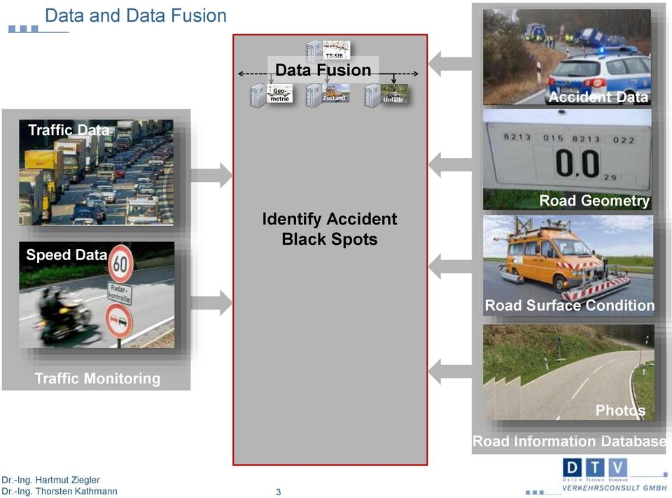 Data Traffic Data Speed Data Identify Accident Black Spots