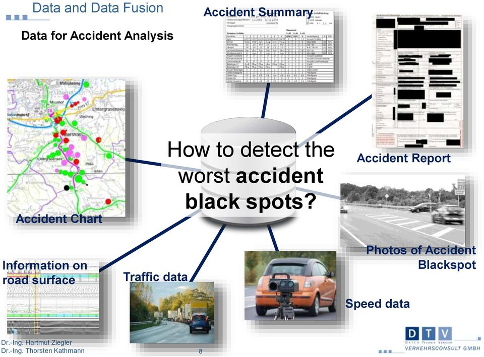 Traffic data How to detect the worst accident black