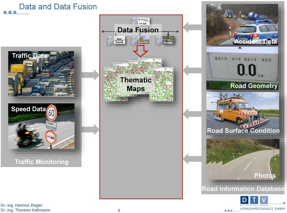 Accident Data Traffic Data Thematic Maps Road Geometry