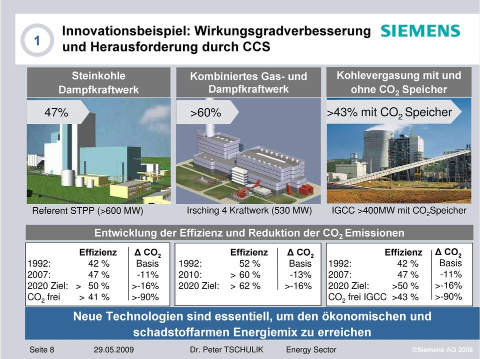 Effizienz und Reduktion der CO 2 Emissionen Δ CO 2 Basis -11% >-16% >-90% Effizienz 1992: 52 % 2010: > 60 % 2020 Ziel: > 62 % Δ CO 2 Basis -13% >-16% Effizienz 1992: 42 % 2007: 47 % 2020 Ziel: >50