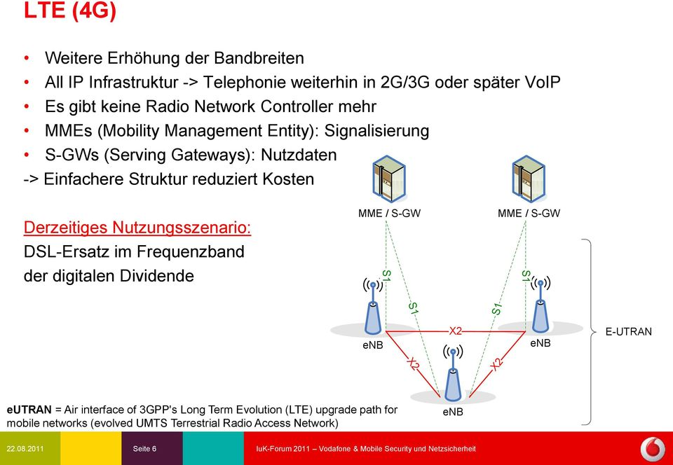 DSL-Ersatz im Frequenzband der digitalen Dividende MME / S-GW S1 MME / S-GW S1 S1 S1 enb X2 enb E-UTRAN eutran = Air interface of 3GPP's Long Term Evolution