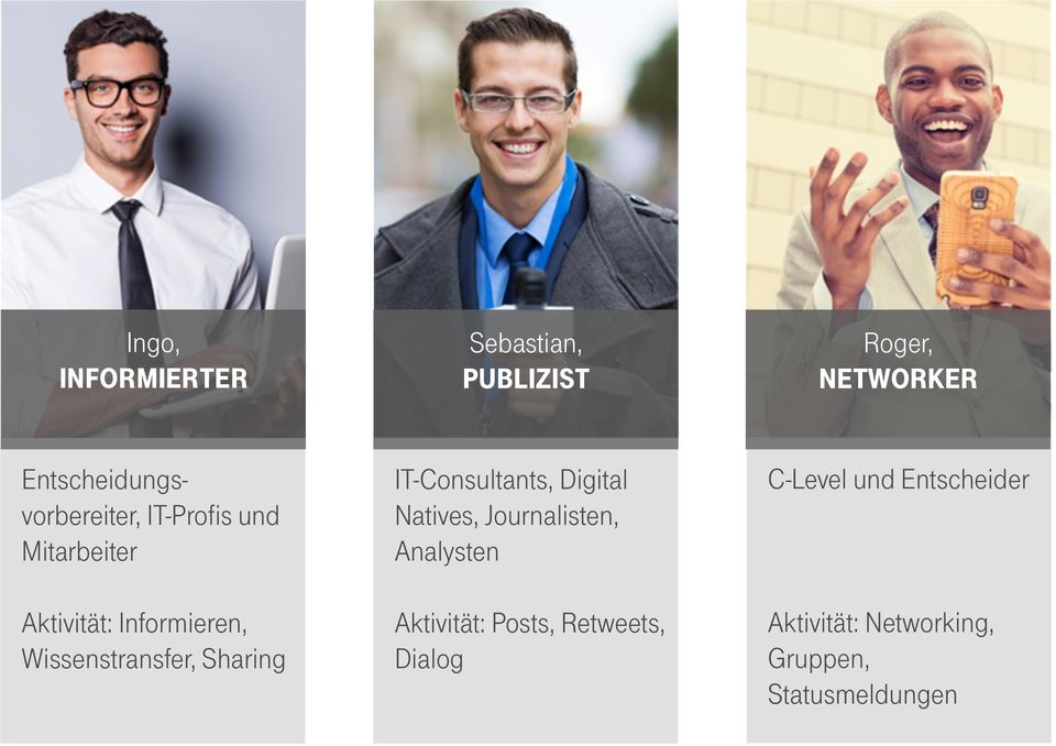 Wissenstransfer, Sharing IT-Consultants, Digital Natives, Journalisten,