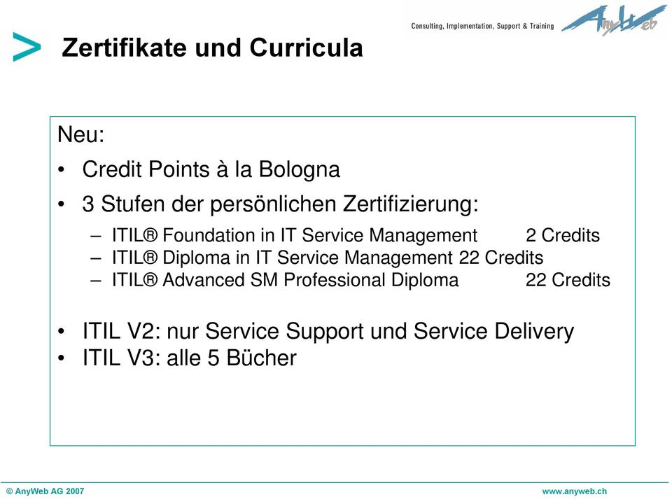 ITIL Diploma in IT Service Management 22 Credits ITIL Advanced SM Professional