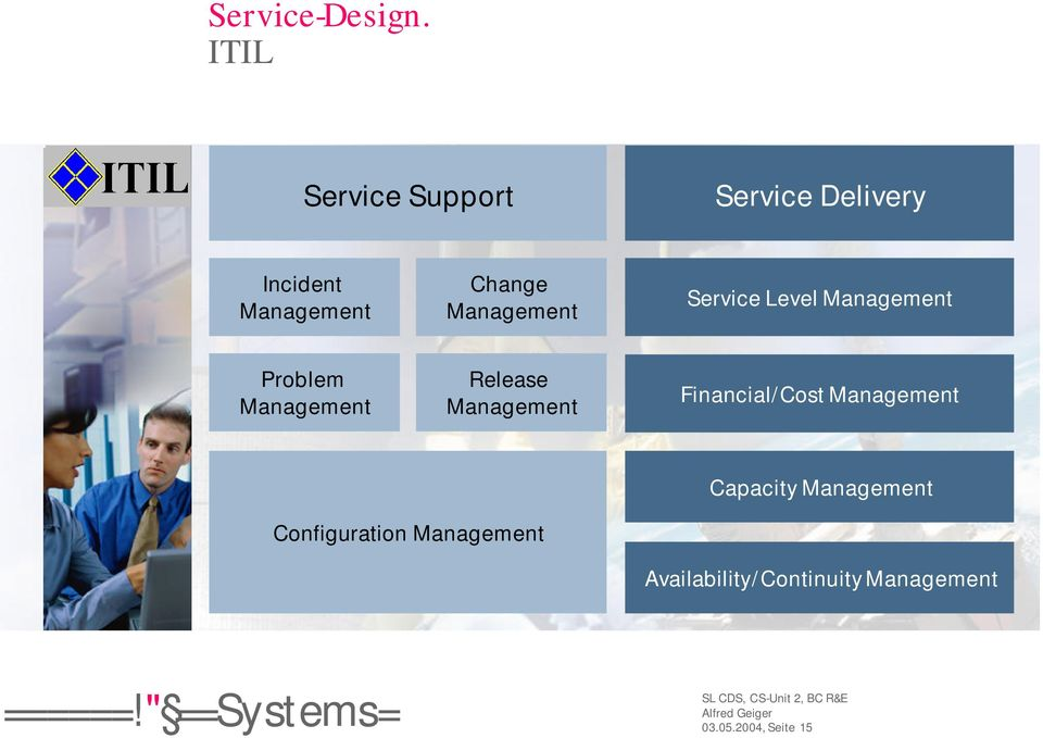 Management Change Management Release Management Service Level