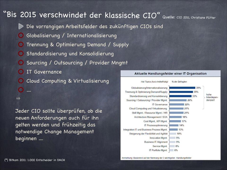 Outsourcing / Provider Mngmt IT Governance Cloud Computing & Virtualisierung.
