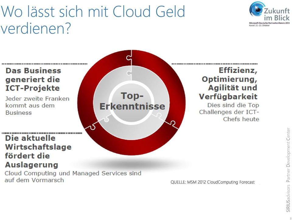 Cloud Geld