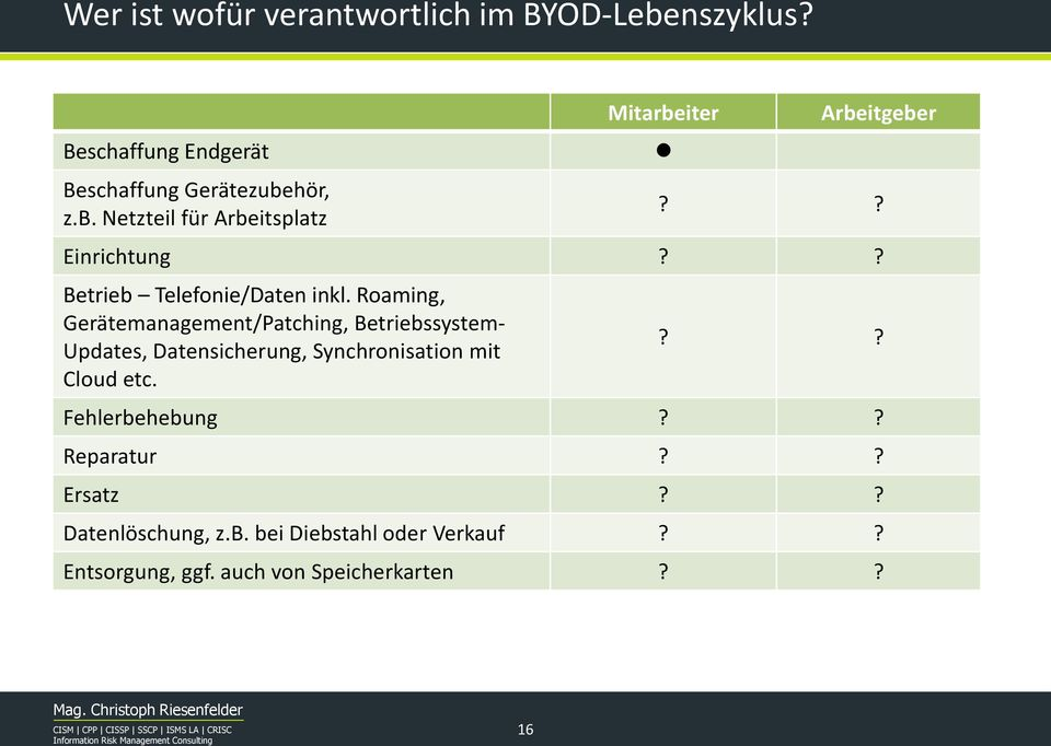 Roaming, Gerätemanagement/Patching, Betriebssystem- Updates, Datensicherung, Synchronisation mit Cloud etc.