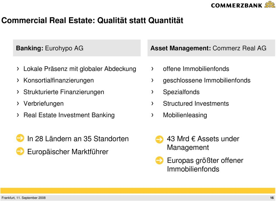 Banking offene Immobilienfonds geschlossene Immobilienfonds Spezialfonds Structured Investments Mobilienleasing In 28