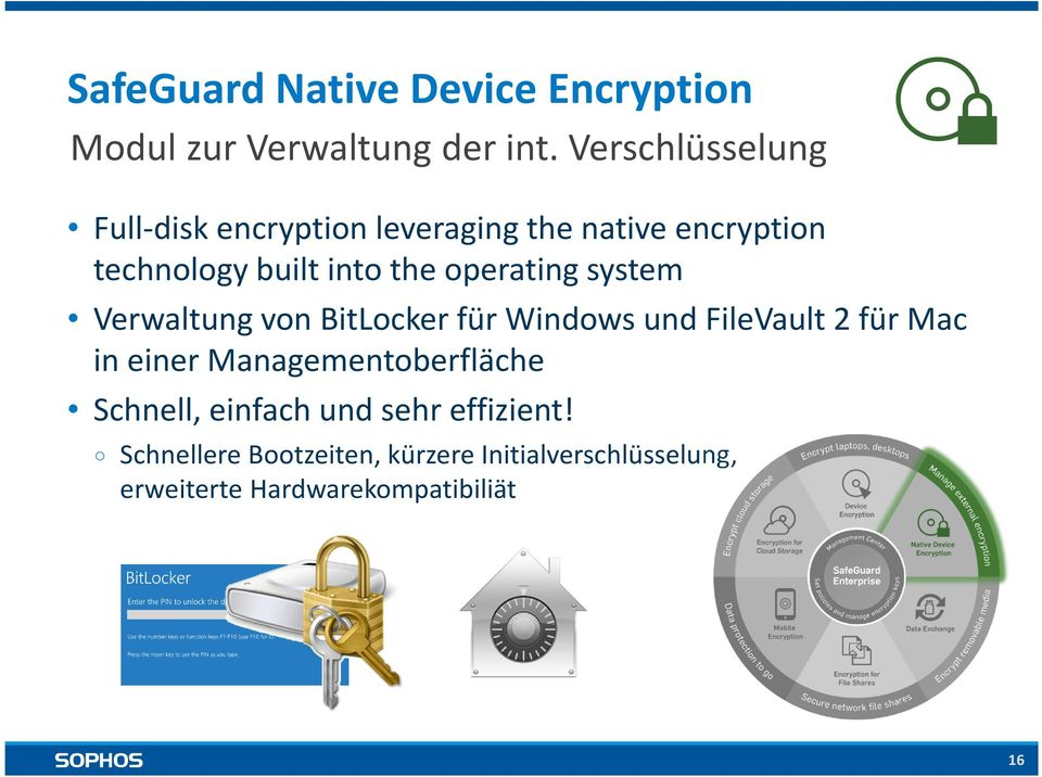 operating system Verwaltungvon BitLocker fürwindows und FileVault2 fürmac in einer