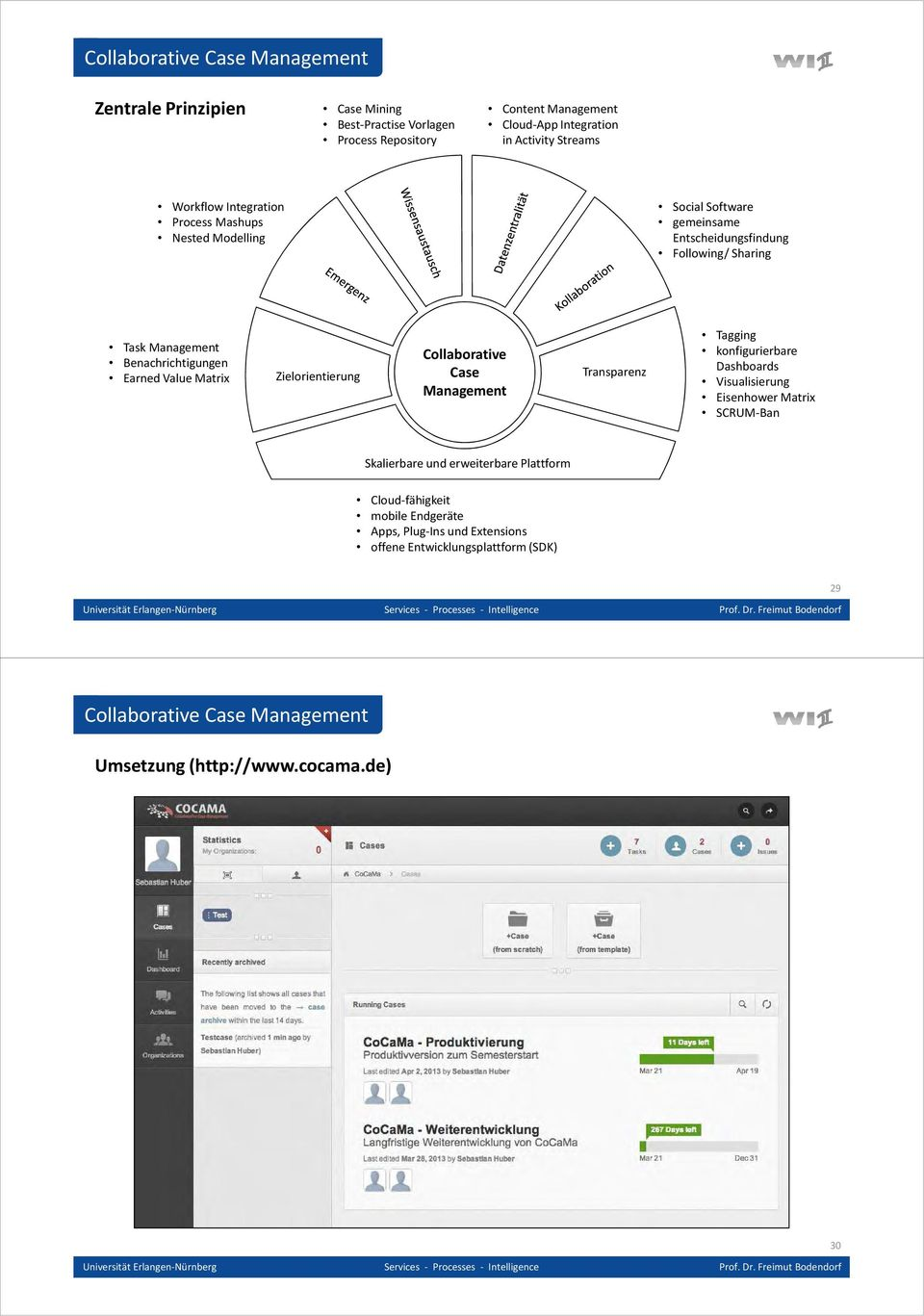Matrix Zielorientierung Collaborative Case Management Transparenz Tagging konfigurierbare Dashboards Visualisierung Eisenhower Matrix SCRUM-Ban Skalierbare und