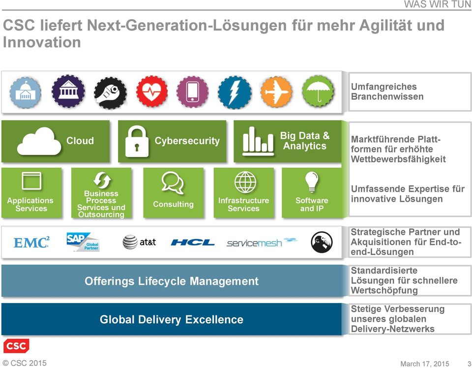 Infrastructure Services Software and IP Umfassende Expertise für innovative Lösungen Strategische Partner und Akquisitionen für End-toend-Lösungen