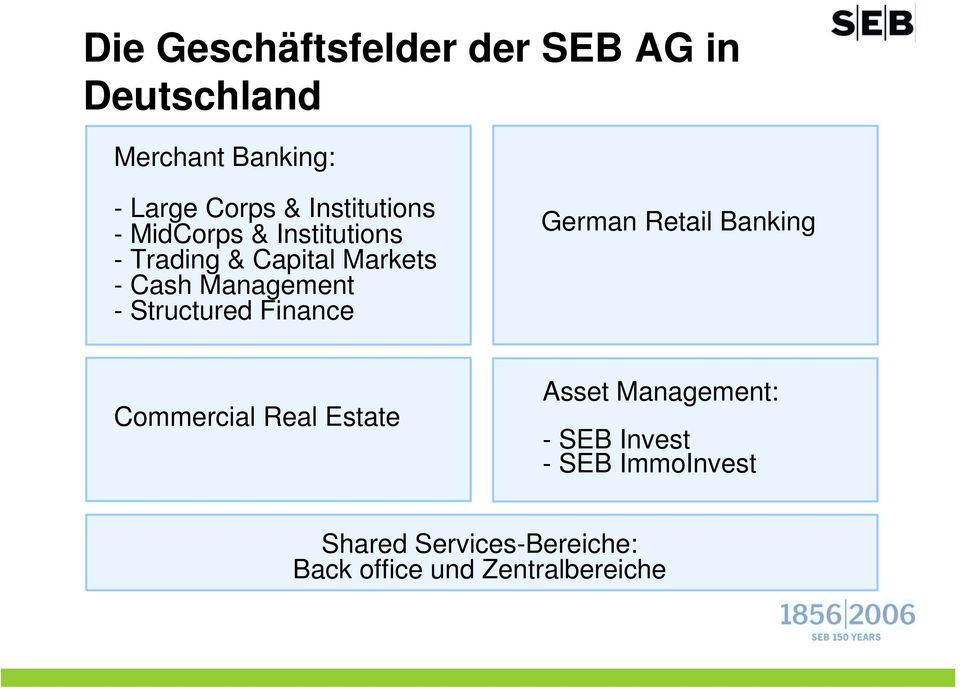 Management - Structured Finance German Retail Banking Commercial Real Estate Asset