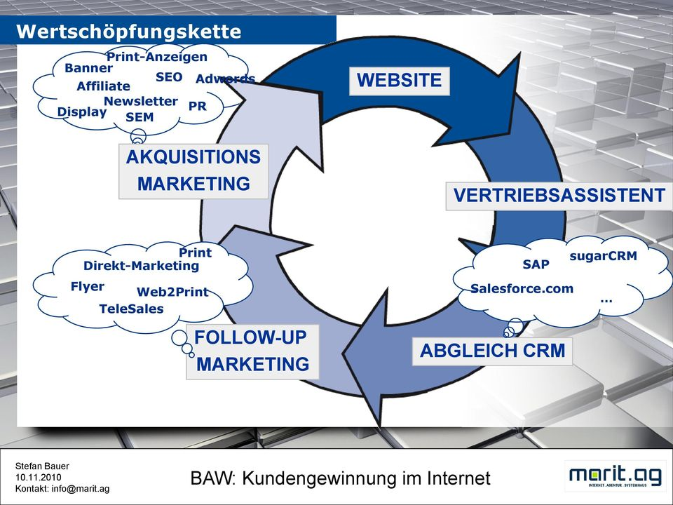 MARKETING VERTRIEBSASSISTENT Print Direkt-Marketing Flyer