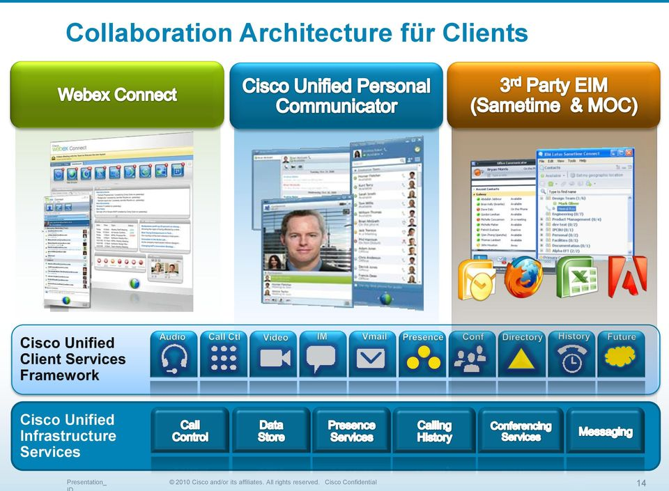 Clients Cisco
