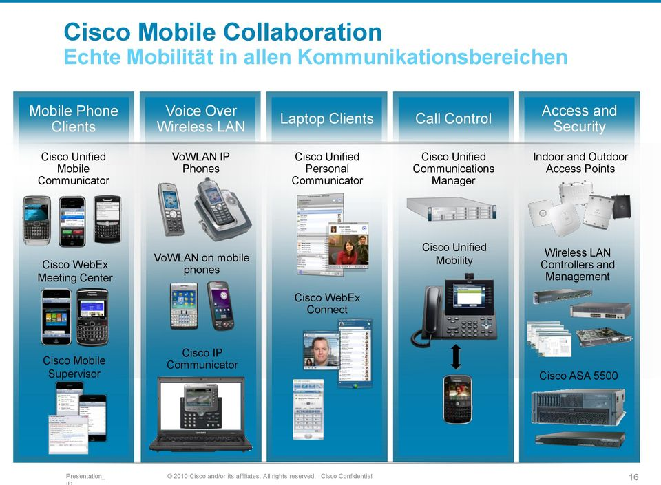 Cisco Unified Communications Manager Indoor and Outdoor Access Points Cisco WebEx Meeting Center VoWLAN on mobile phones Cisco