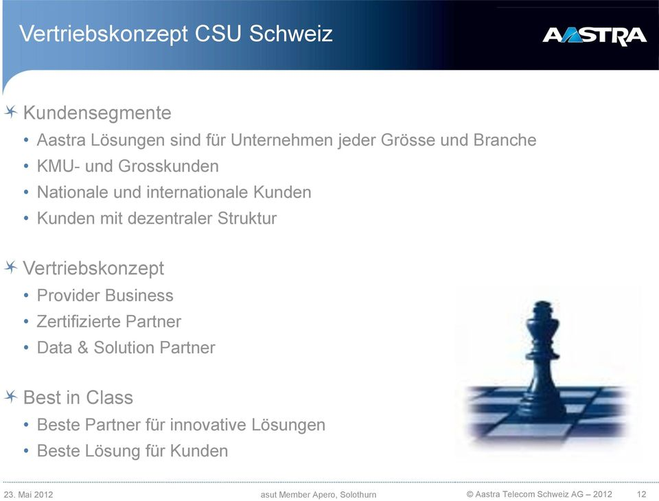Provider Business Zertifizierte Partner Data & Solution Partner Best in Class Beste Partner für innovative