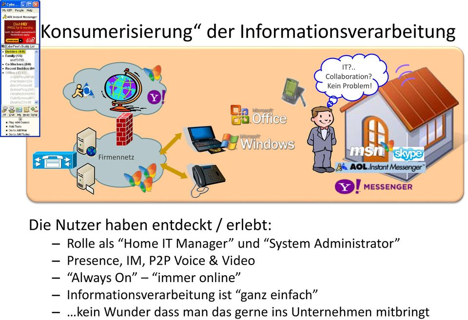 System Administrator Presence, IM, P2P Voice & Video Always On immer online