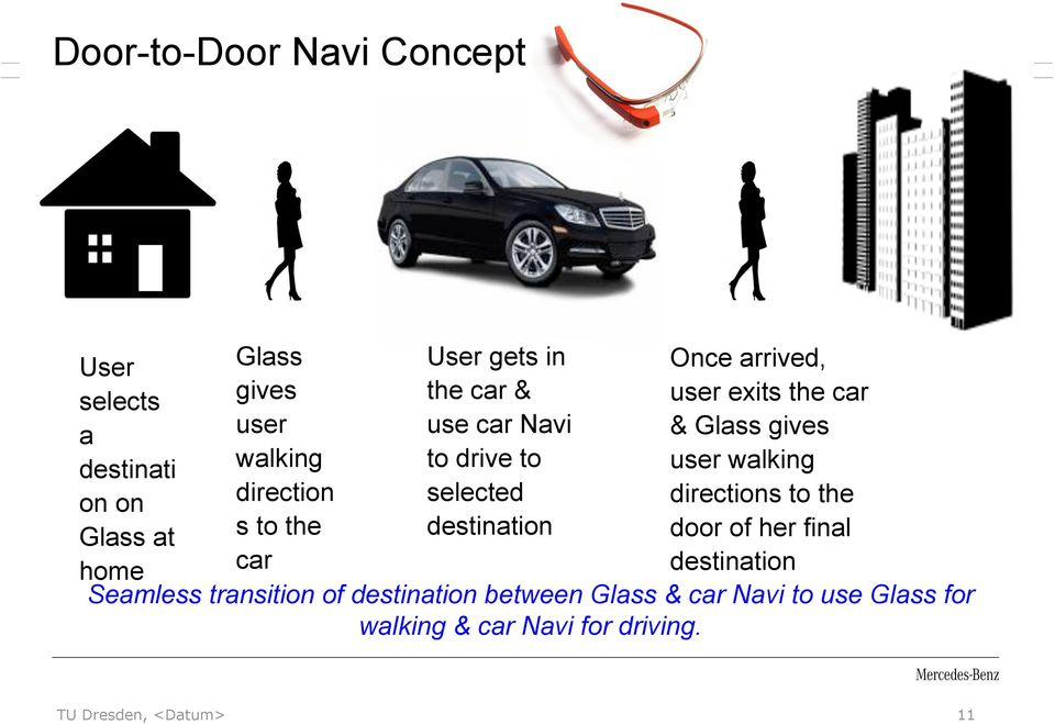 selected directions to the on on s to the destination door of her final Glass at car destination home