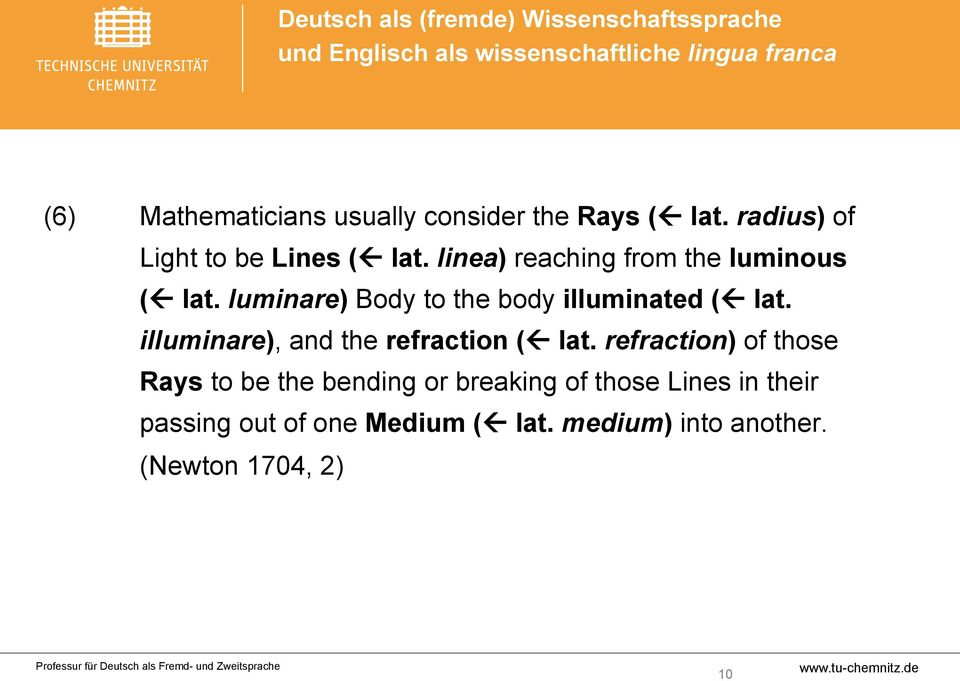 illuminare), and the refraction (ß lat.