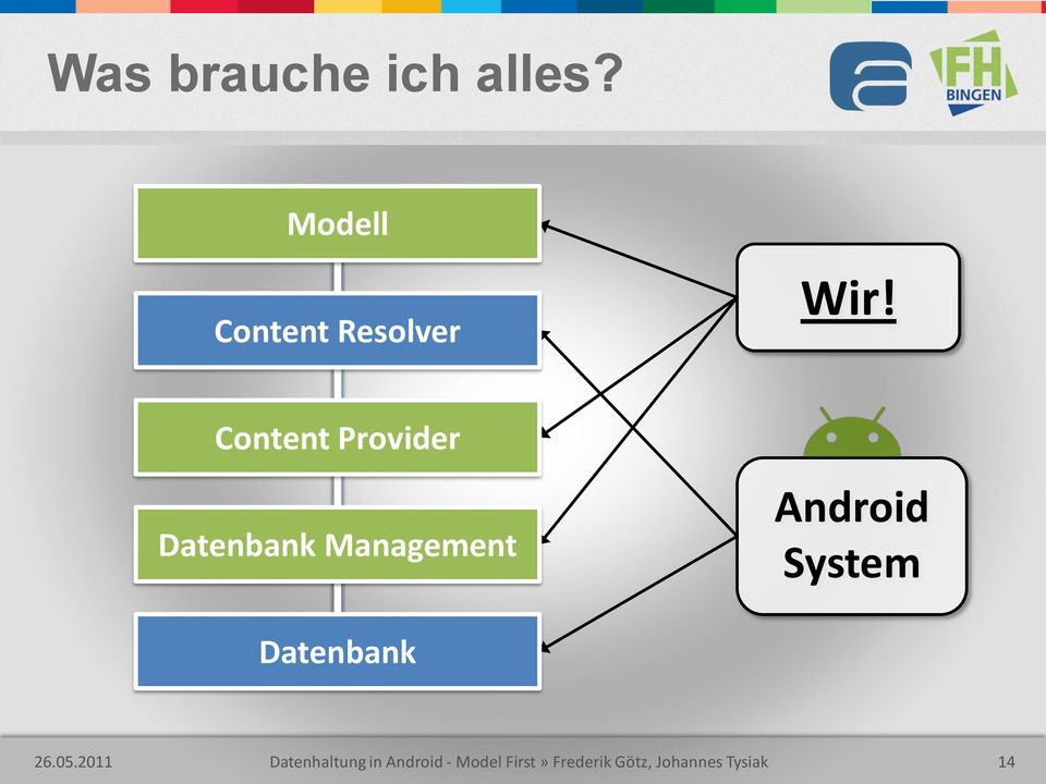 Datenbank Management Wir!