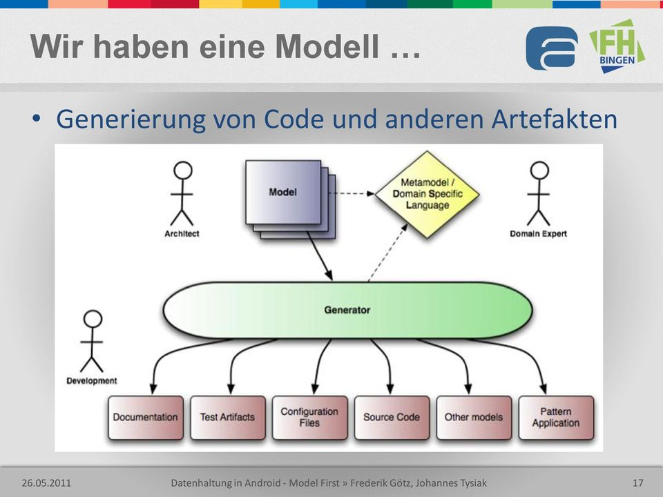2011 Datenhaltung in Android - Model