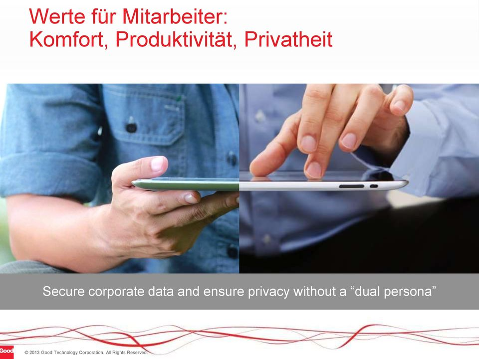 Privatheit Secure corporate