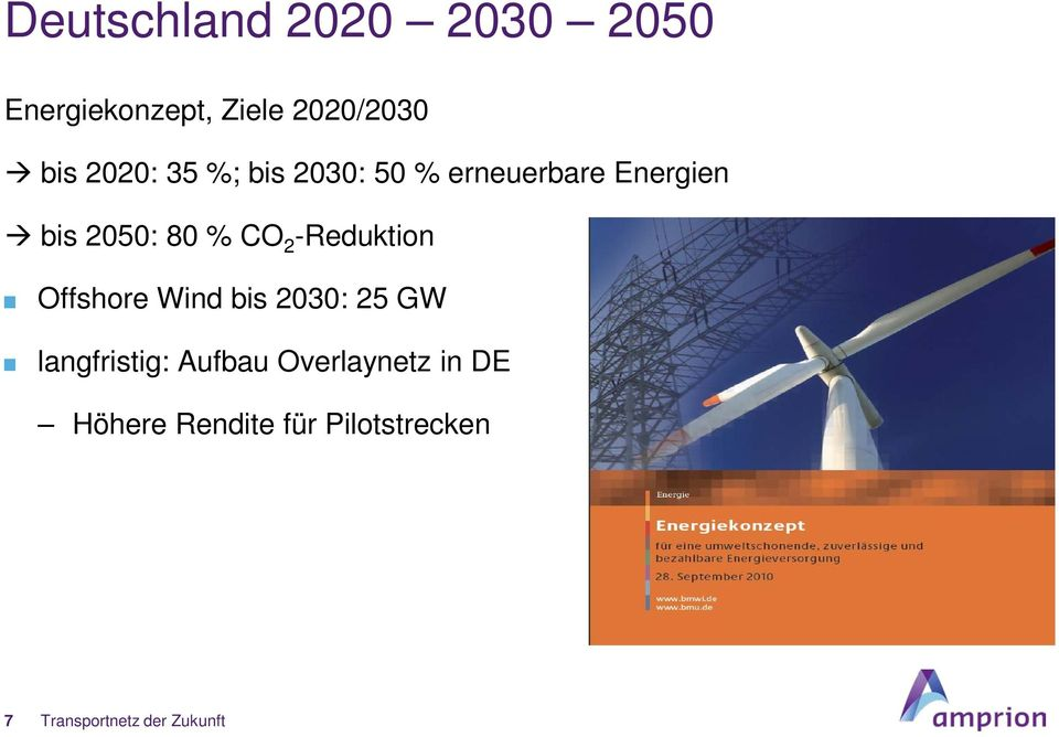 2050: 80 % CO 2 -Reduktion Offshore Wind bis 2030: 25 GW