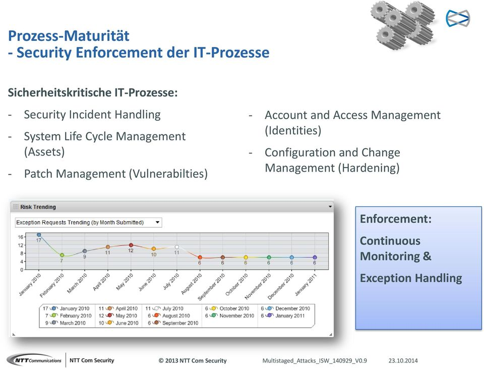 Patch Management (Vulnerabilties) - Account and Access Management (Identities) -