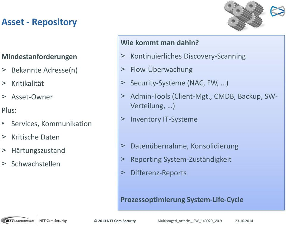 > Kontinuierliches Discovery-Scanning > Flow-Überwachung > Security-Systeme (NAC, FW, ) > Admin-Tools (Client-Mgt.