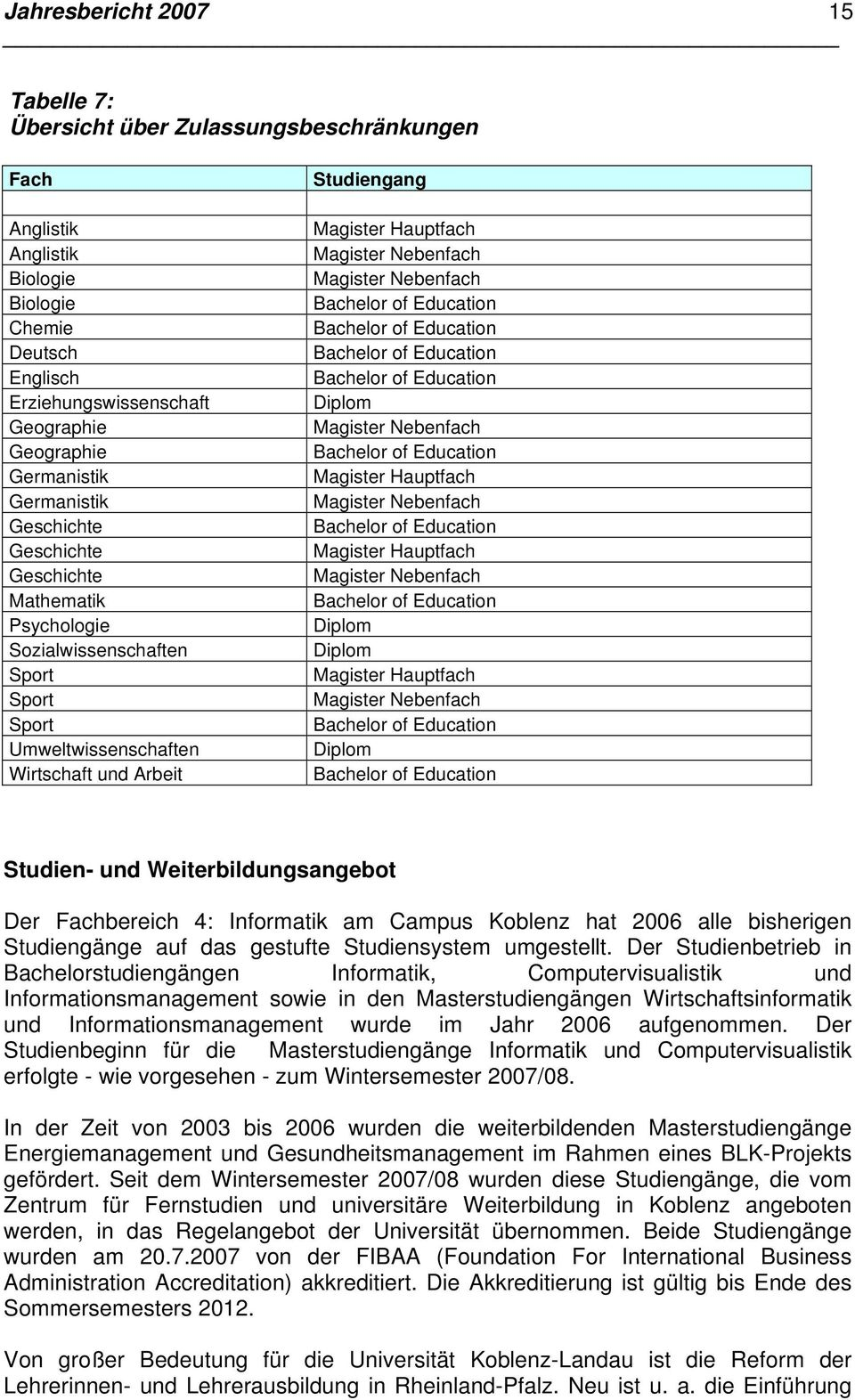 Magister Nebenfach Bachelor of Education Bachelor of Education Bachelor of Education Bachelor of Education Diplom Magister Nebenfach Bachelor of Education Magister Hauptfach Magister Nebenfach