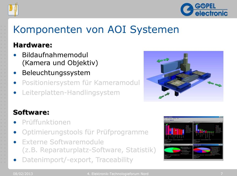 Leiterplatten-Handlingsystem Software: Prüffunktionen Optimierungstools für