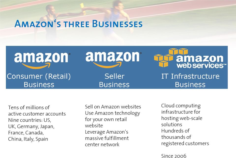 for your own retail website Leverage Amazon s massive fulfillment center network Cloud computing