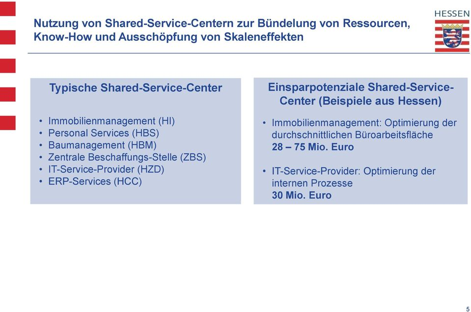 IT-Service-Provider (HZD) ERP-Services (HCC) Einsparpotenziale Shared-Service- Center (Beispiele aus Hessen)