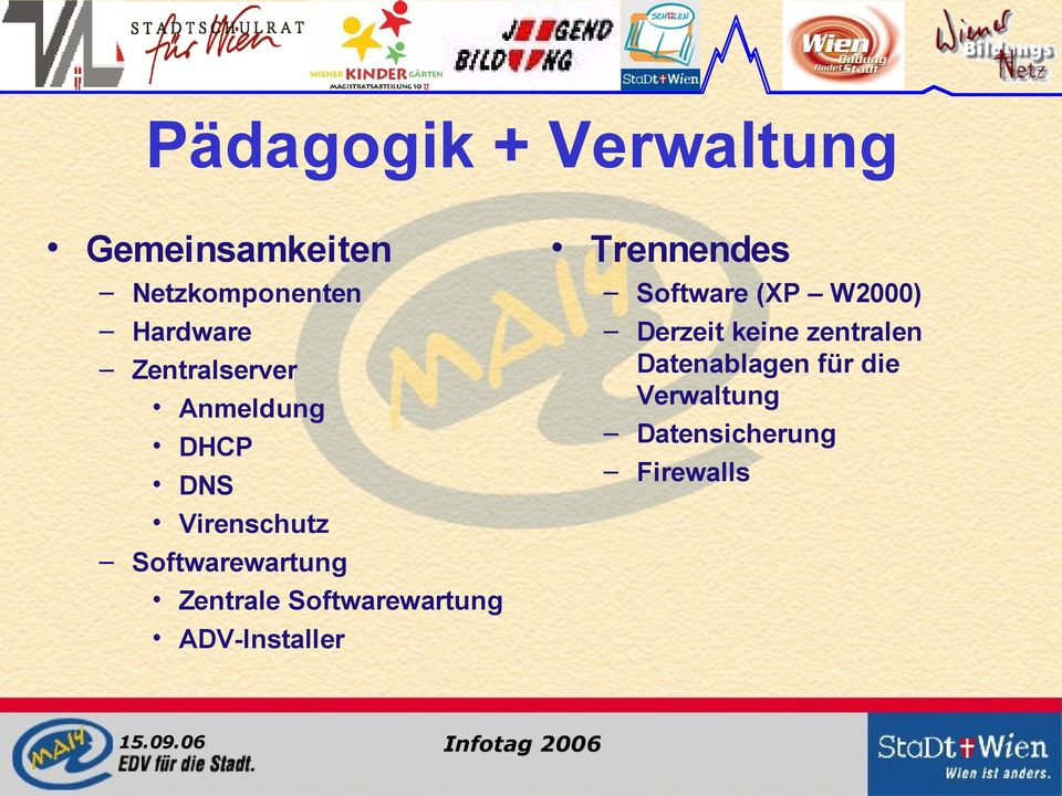 Zentrale Softwarewartung ADV-Installer Trennendes Software (XP