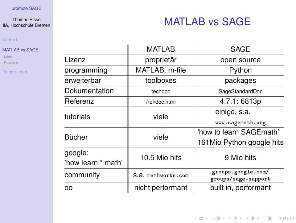 sagemath.org how to learn SAGEmath 161Mio Python google hits 10.5 Mio hits 9 Mio hits s.a. mathworks.com groups.