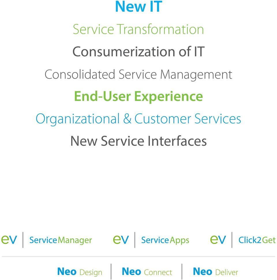 Service Management End-User Experience