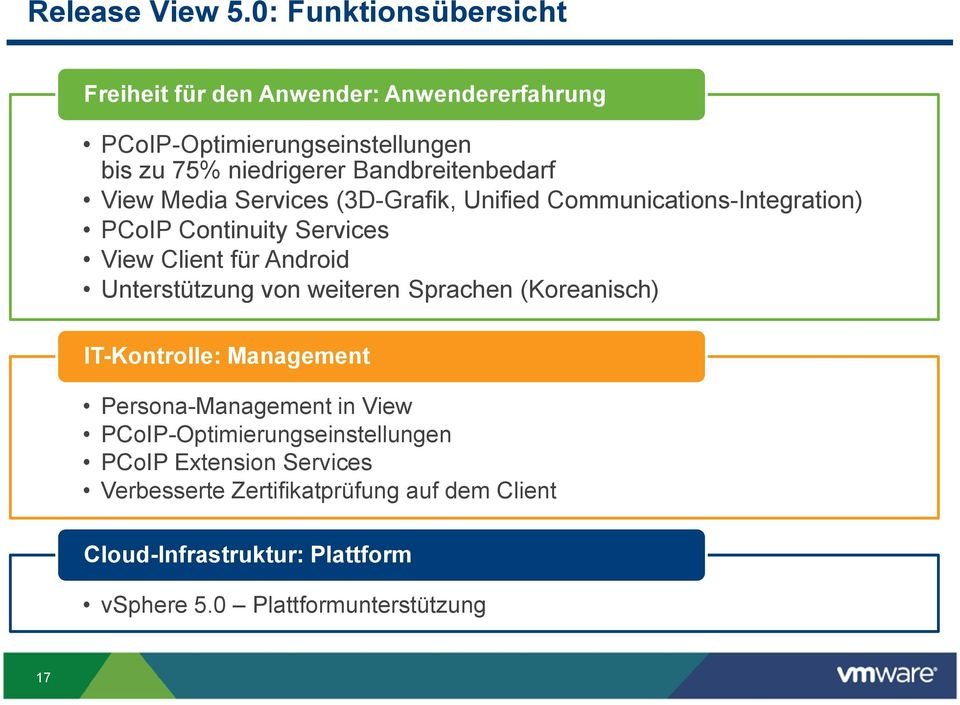 Bandbreitenbedarf View Media Services (3D-Grafik, Unified Communications-Integration) PCoIP Continuity Services View Client für Android
