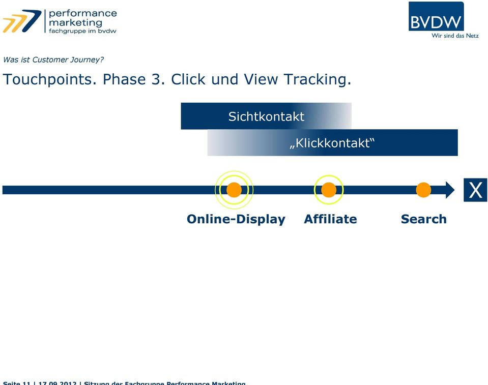Click und View Tracking.