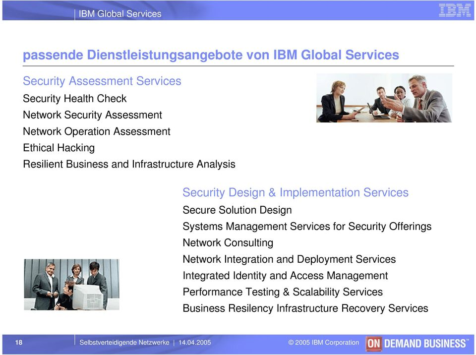Design Systems Management Services for Security Offerings Network Consulting Network Integration and Deployment Services Integrated Identity and