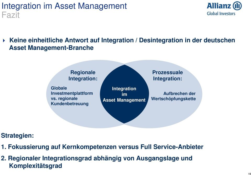 regionale lokales Investment Know-how Kundenbetreuung Integration im Asset Management Prozessuale Integration: Aufbrechen