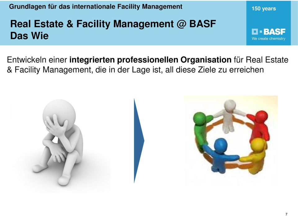 Estate & Facility Management, die in