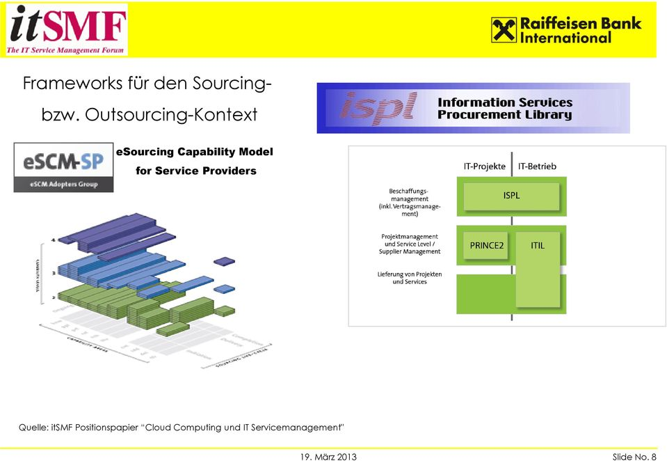 for Service Providers Quelle: itsmf